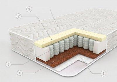 Спб купить матрас детскую кроватку купить пружины для матраса в спб